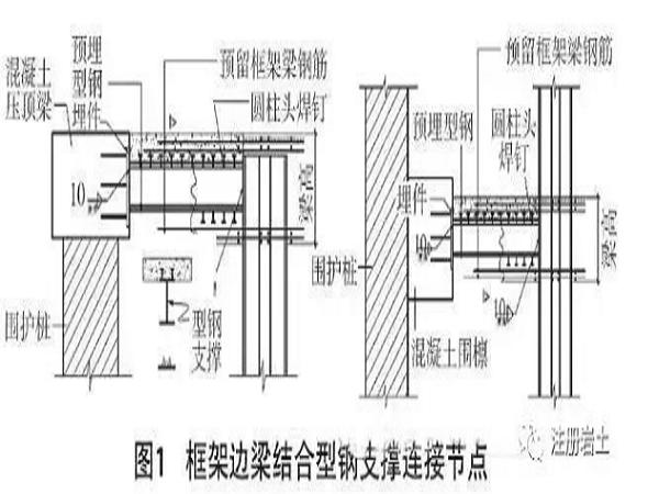 详解深基坑逆作法中的排桩围护梁板代撑技术