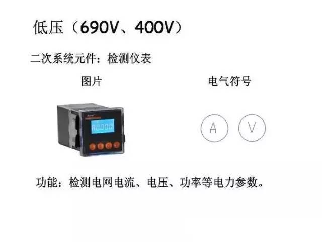 [详解]全面掌握低压配电系统全套电气元器件_33