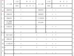 特全面的市政道路工程表格(共294张)