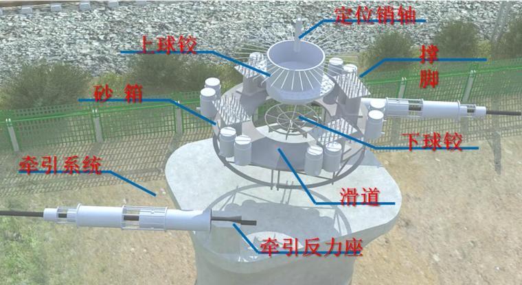 北京新机场至雄安东铁路指导性施工组织设计汇报PPT(61页)