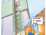 【施工安全】一线施工必看,14个工地安全事故典型案例