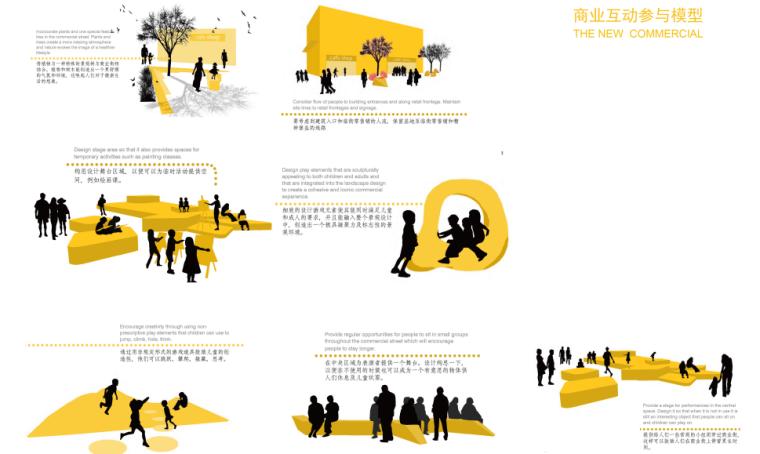 [浙江]宁波银泰匯城市规划景观概念性设计(现代风格)_7