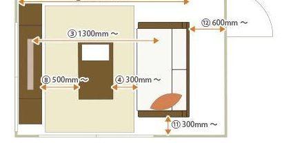 最全家居装修设计尺寸详解,客厅餐厅卧室都齐了!_2