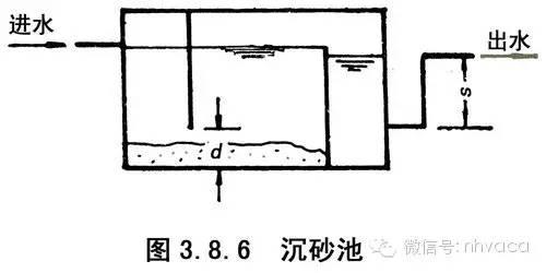 给排水、消防与热水系统图文简介_11