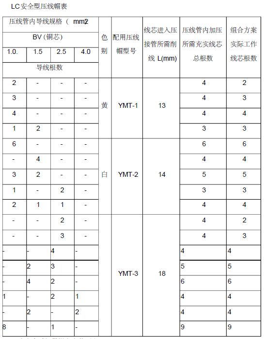 贵州省审计厅培训中心经济适用住房消防工程施工组织设计150页_3