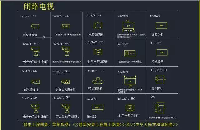 最全的弱电系统标准CAD图例