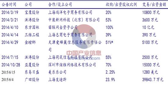 2015年中国建筑工程行业发展现状及投资前景分析[图]_15