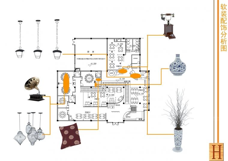house—主题餐厅设计_9