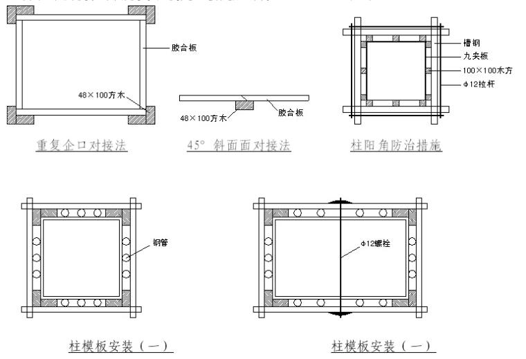 [西安]火车站改造安置楼项目总承包工程施工作业指导书(355页)