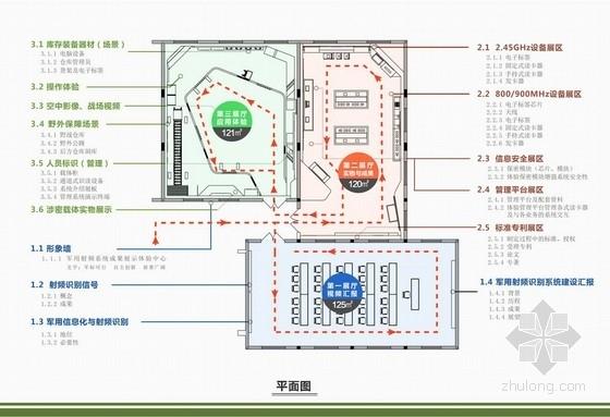 [天津]科技产品成果体验中心方案设计(含效果图)