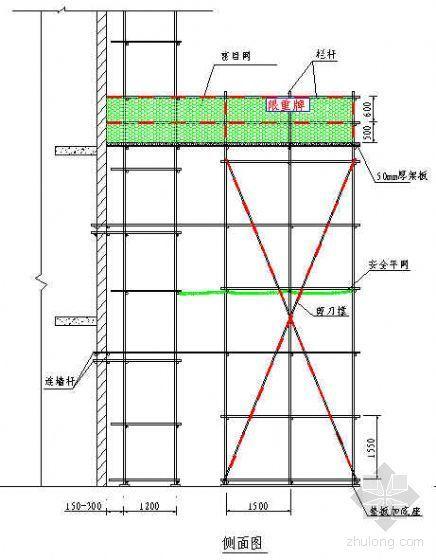 落地式钢管接料平台