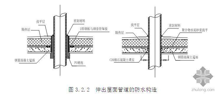 广州某大学教学楼及公寓屋面工程施工方案