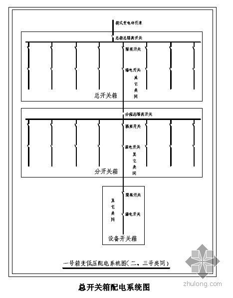东莞某医院综合楼临电施工方案(三相五线制 TN—S)