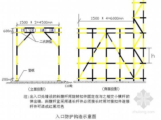 建筑工程安全文明施工培训(ppt)