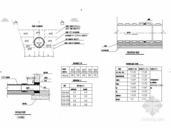市政道路HDPE双壁波纹管道基础及管道接口断面详图