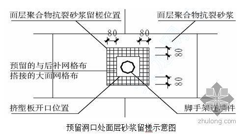 唐山某住宅项目建筑节能施工方案