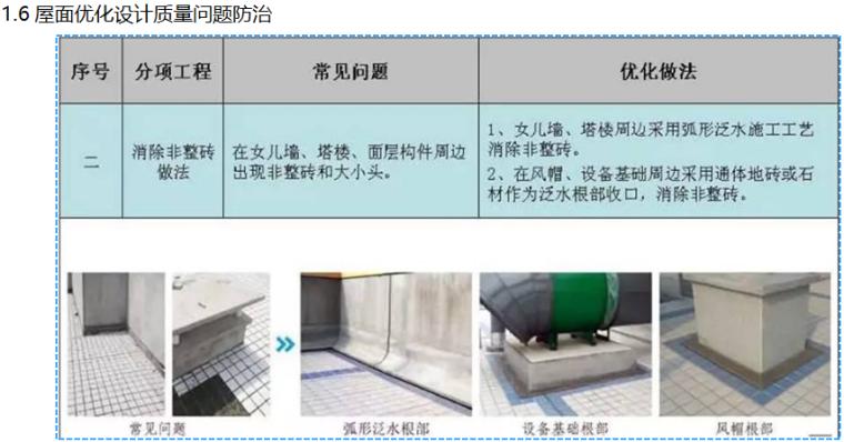 屋面优化设计质量问题防治