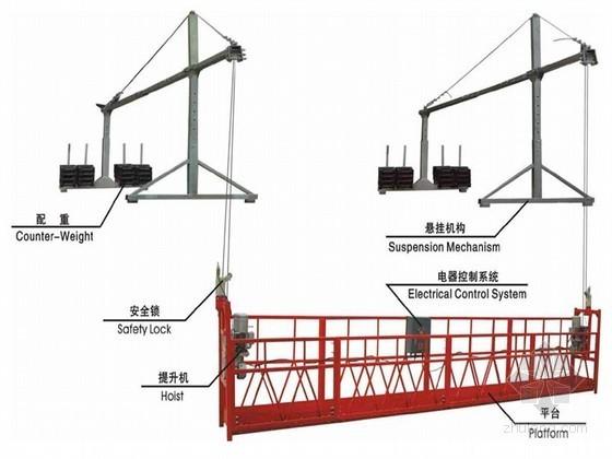 高层建筑高处作业吊篮安装拆除安全施工技术培训PPT