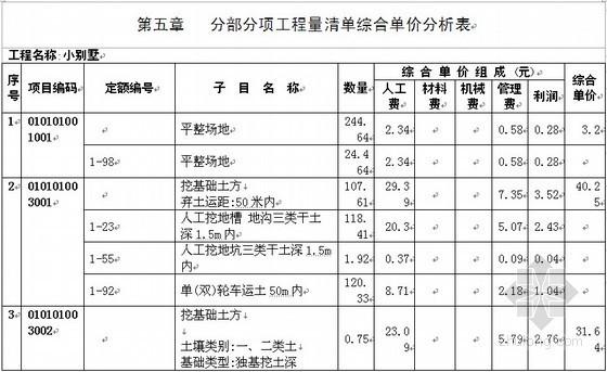 [江苏]别墅项目建筑工程投标报价书(2008)