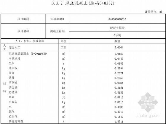 2008版工程量清单计价规范上海地区应用导则(市政工程)