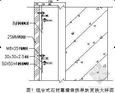 广东省高层建筑组合式石材幕墙施工工法