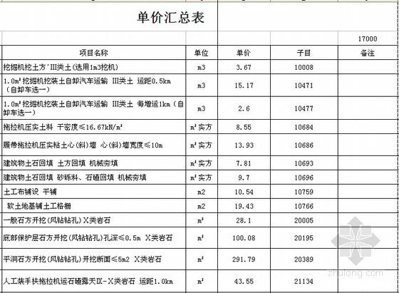 [浙江]2010版水利工程预算定额表格(人工补差、补充定额版)