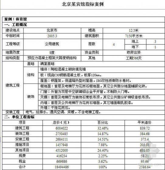北京某钢结构体育馆造价指标(2005年3)