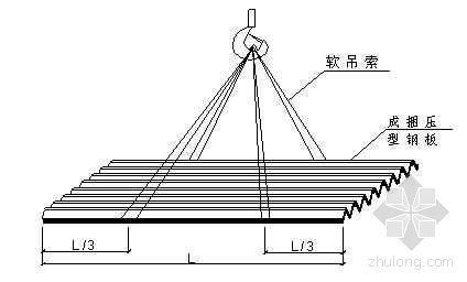 压型钢板组合楼板(楼承板)安装施工工艺