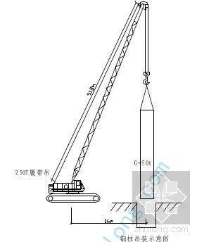 上海某钢厂大型钢结构吊装安全专项施工方案
