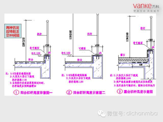 万科房地产施工图设计指导解读(含建筑、结构、地下人防等)_22