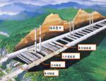 台湾雪山隧道TBM施工动画演示(3分钟)