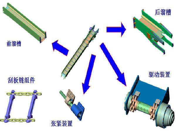EBZ260C掘进机EBZ300掘进机结构图册及技术特点418页