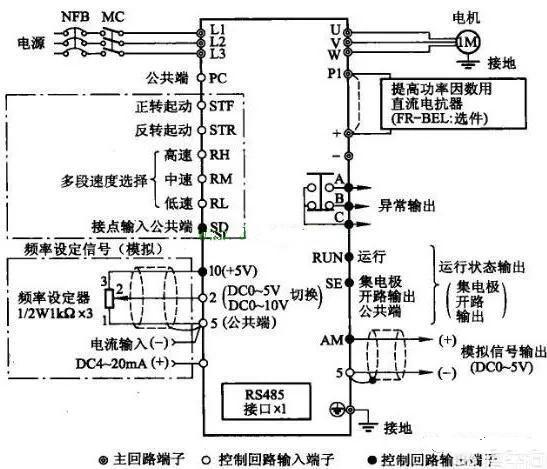 变频器外接旋钮控制怎么接线设置参数?