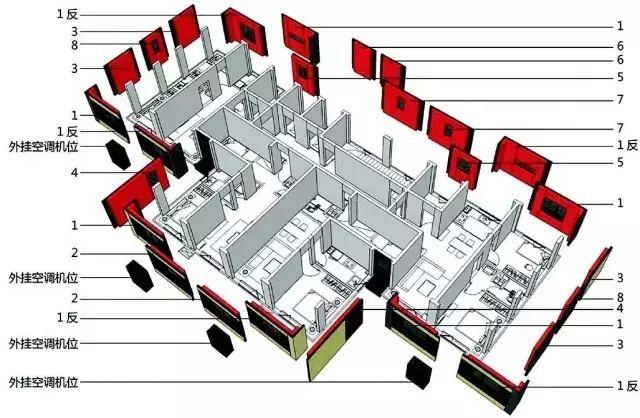 看BIM如何贯彻装配式建筑全生命周期!一体化装修亮了!_4