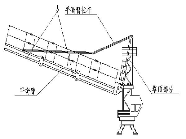 桥梁工程索塔施工方案(共91页,含施工布置结构)