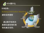 BIM软件介绍