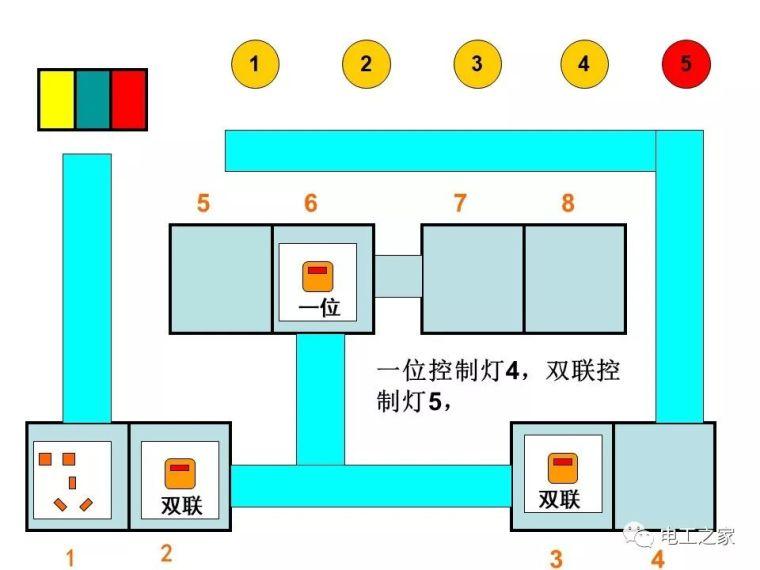 全彩图深度详解照明电路和家用线路_79