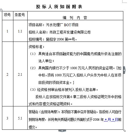 [福建]污水处理厂BOT项目招标文件(共47页)