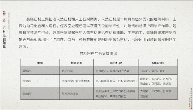 室内设计师全能手册(施工材料与工艺)全能版1082页_5