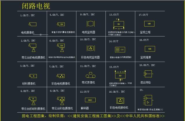 最全的弱电各系统标准CAD图例