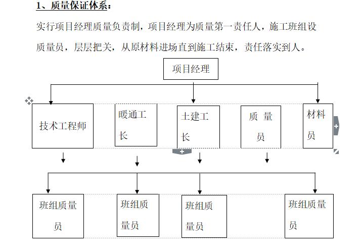 江苏省建筑业新技术应用示范工程应用成果评审申请书_3