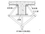 木模板专项施工方案