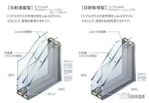 日本的零能耗住宅,已经先进到什么程度?实拍告诉你_28