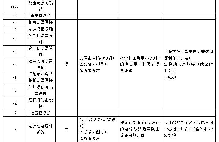 公路工程工程量清单(全)_5