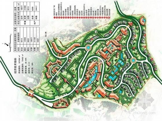 [云南]发古幽思温泉乌托邦旅游区景观设计方案