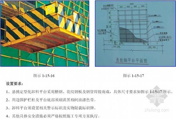 建筑工程施工区现场设施标准化做法图集(36页)