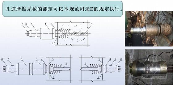 《混凝土结构工程施工规范》GB50666-2011预应力工程条文解读