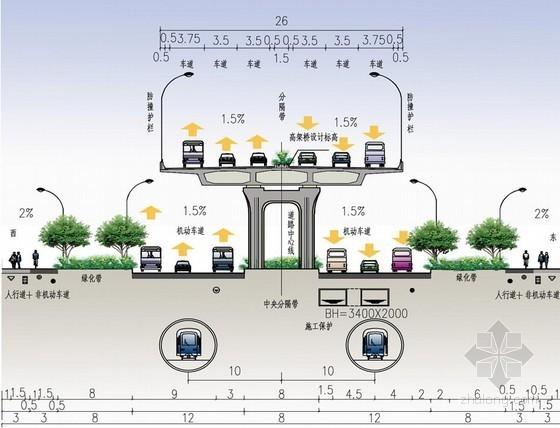 城市快速通道高架桥工程安全施工组织设计附CAD(安全管理 安全预案)