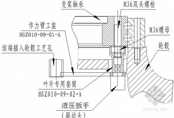 2.0MW风力发电机组风场施工安装手册