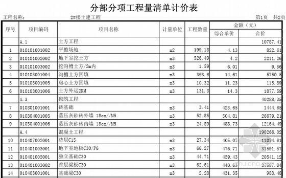 [广东]3层别墅建筑安装工程量清单计价实例(含施工图纸建筑面积479.0平方米)-分部分项工程量清单计价表